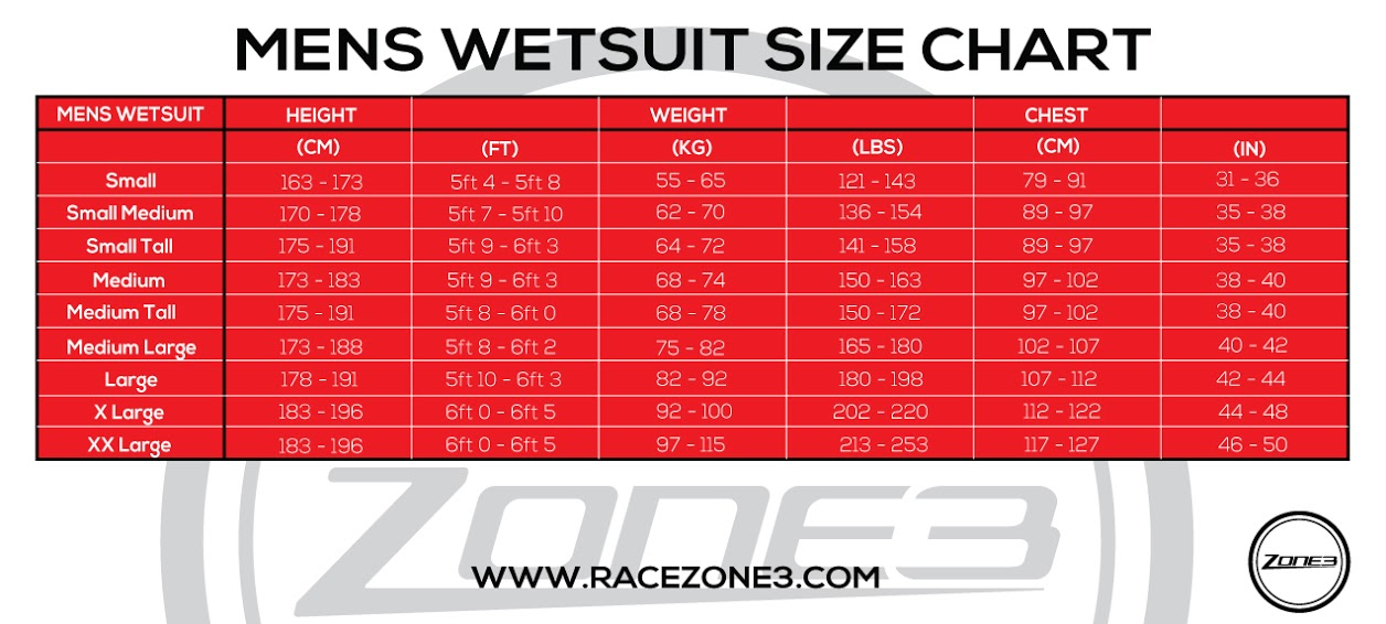 Zone3 Advance Mens Wetsuit XL | Wet and Wild, Hull